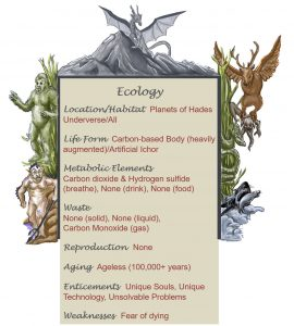 Shaetemmu Ecology Chart