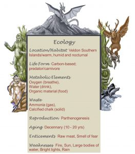 tikki-troll-ecology-chart