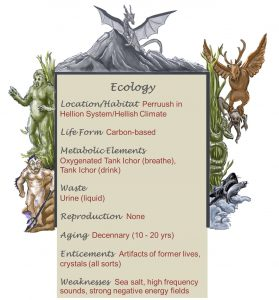 Acolyte of Bael Ecology Chart