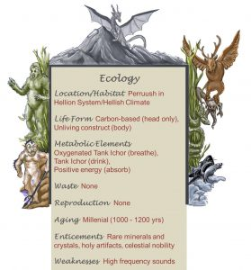 Bishop of Bael Ecology Chart