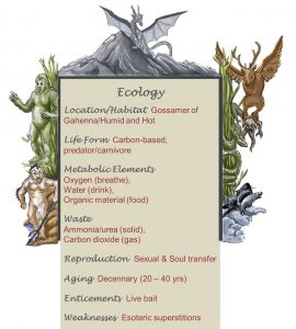 Dark Vinegaroon Ecology Chart