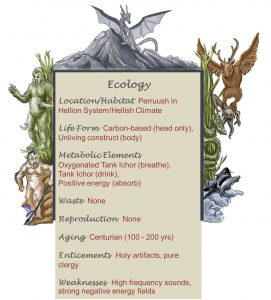 Priest of Bael Ecology Chart