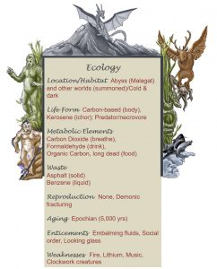 Canisrezu Ecology Chart