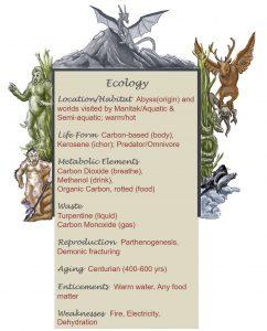 Slaazrou Ecology Chart