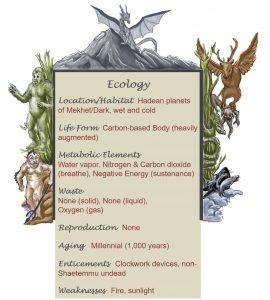 Kneph Ecology Chart
