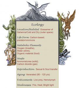 Skeerder Ecology Chart
